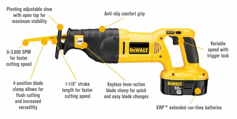 Specifications of a Sabre Saw